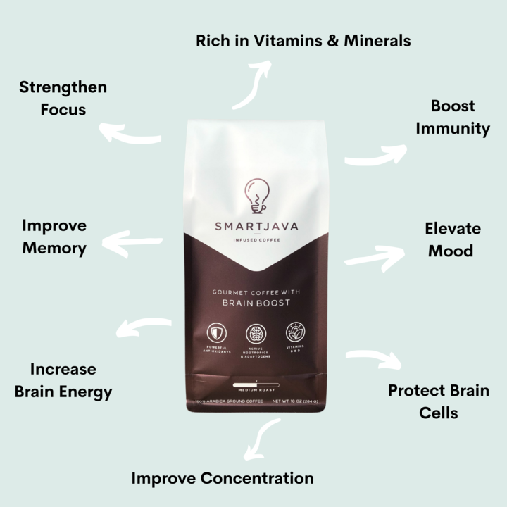What's the healthiest coffee?